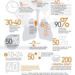 Światowy Dzień Rzucania Palenia 2014